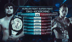 Fight of the Week: Yodsanklai Fairtex vs Sayfullah Khambakhadov